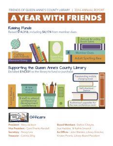 Friends 2016 Annual Report