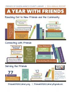 Friends 2016 Annual Report2